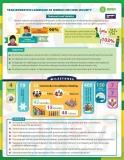 OXFAM - WASH (Infograph) (10)