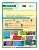 OXFAM - WASH (Infograph) (3)