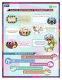 OXFAM - WASH (Infograph) (7)