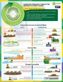 OXFAM - WASH (Infograph) (9)