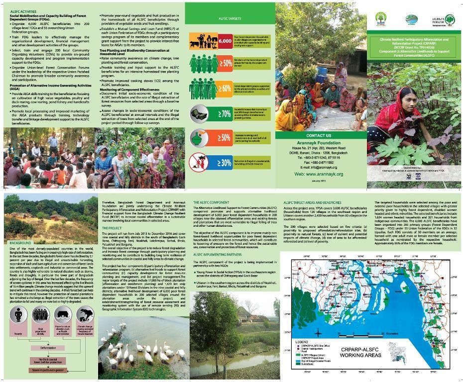 Arannayk Foundation - Environment